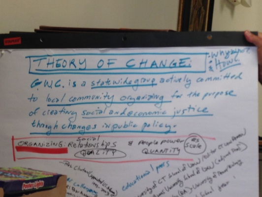GWC Theory of Change